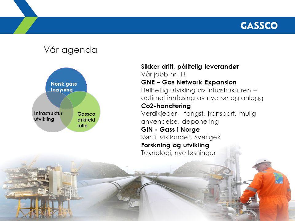 Vår agenda Sikker drift, pålitelig leverandør Vår jobb nr. 1! GNE – Gas Network Expansion Helhetlig utvikling av infrastrukturen – optimal innfasing a
