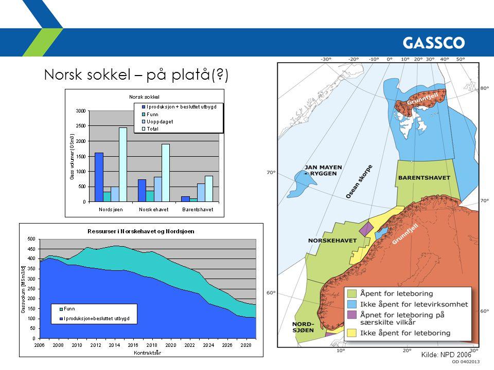 Norsk sokkel – på platå(?) Kilde: NPD 2006