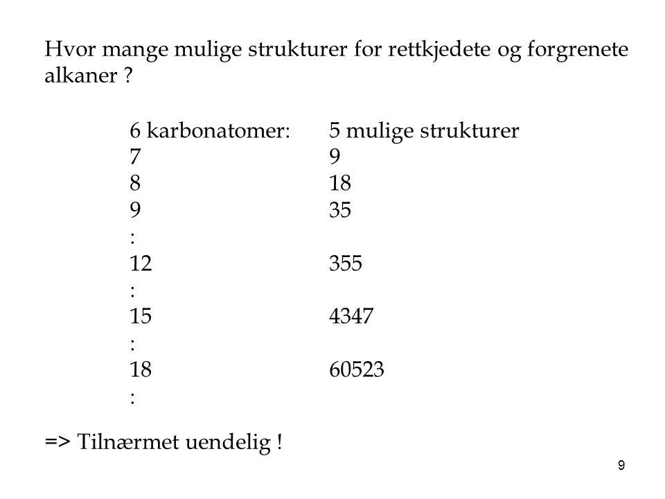 9 6 karbonatomer: 5 mulige strukturer 79 818 935 : 12355 : 154347 : 1860523 : Hvor mange mulige strukturer for rettkjedete og forgrenete alkaner ? =>