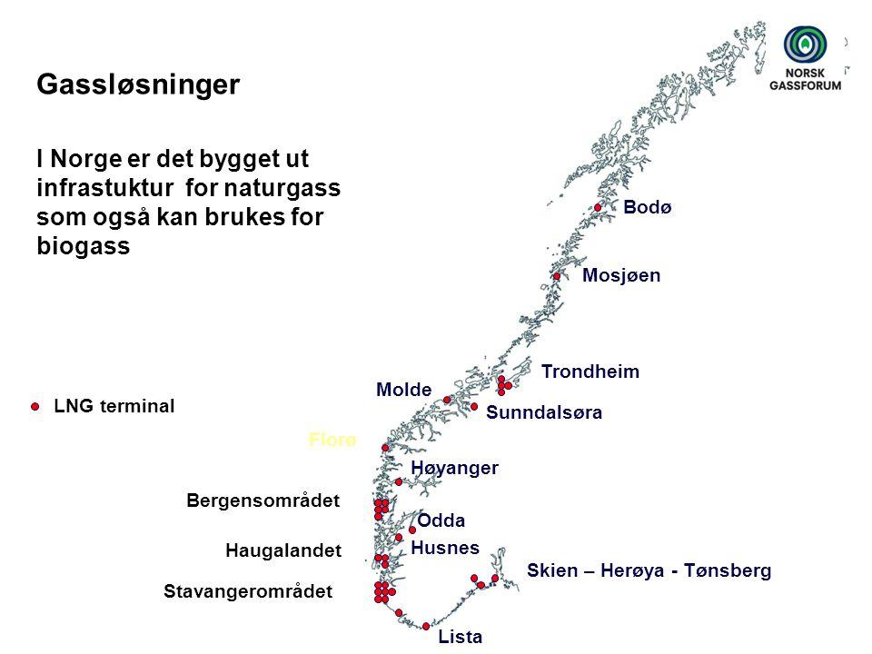 LNG terminal Gassløsninger I Norge er det bygget ut infrastuktur for naturgass som også kan brukes for biogass Florø Mosjøen Bodø Høyanger Skien – Her