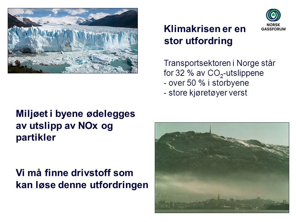 Klimakrisen er en stor utfordring Transportsektoren i Norge står for 32 % av CO 2 -utslippene - over 50 % i storbyene - store kjøretøyer verst Miljøet