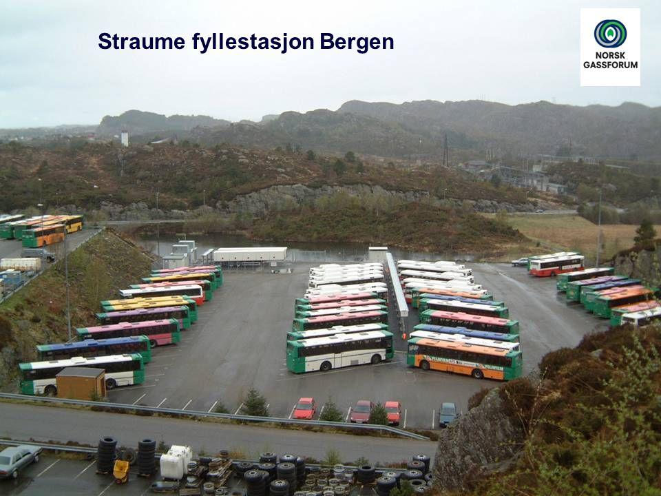 Samferdselsdep 160904 Straume fyllestasjon Bergen