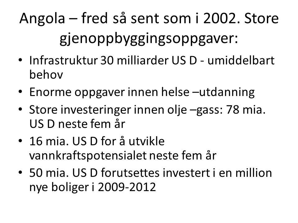 Angola – fred så sent som i 2002. Store gjenoppbyggingsoppgaver: • Infrastruktur 30 milliarder US D - umiddelbart behov • Enorme oppgaver innen helse