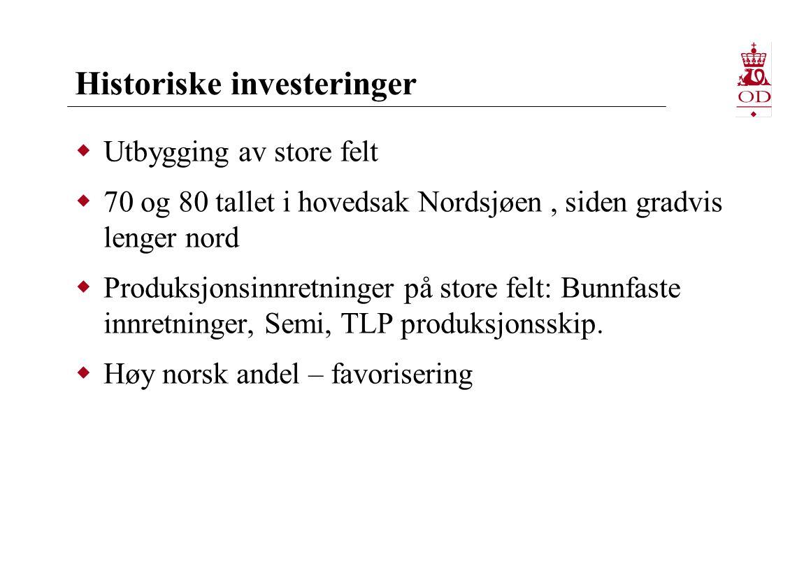 Fremtidige investeringer  Fremtidige utbygginger: Stort sett mindre funn enn tidligere (unntak Ormen Lange).