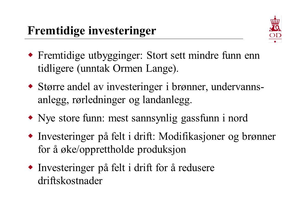 Framtidige kostnader på norsk kontinentalsokkel, eksl. letekostnader (RNB2003)