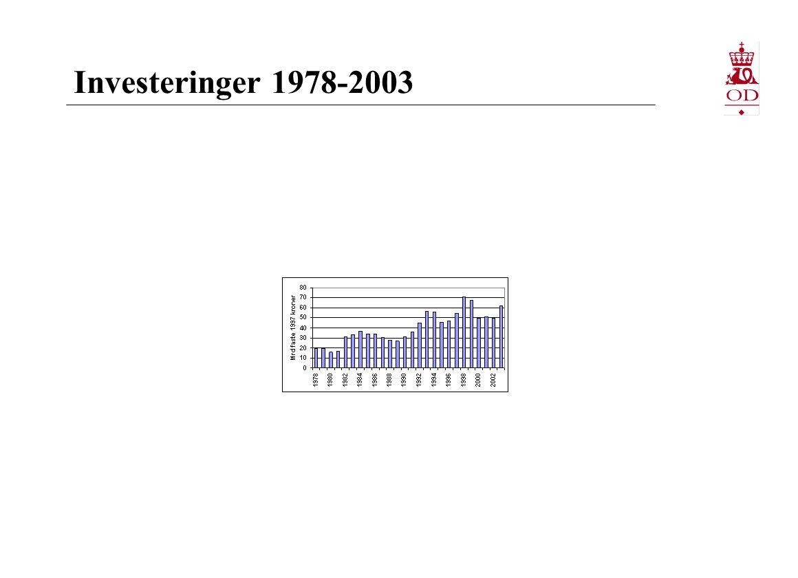 Antall felt på norsk sokkel