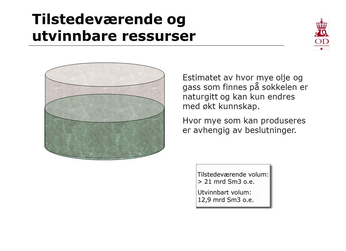Fordeling av de uoppdagete ressursene Totalt: 3.4 Mrd Sm3 o.e (21.4 mrd fat o.e) Mrd fat o.e