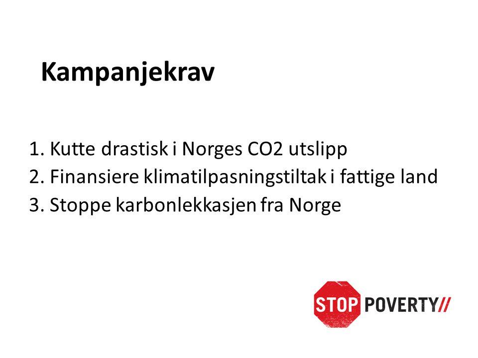 Kampanjekrav 1. Kutte drastisk i Norges CO2 utslipp 2.
