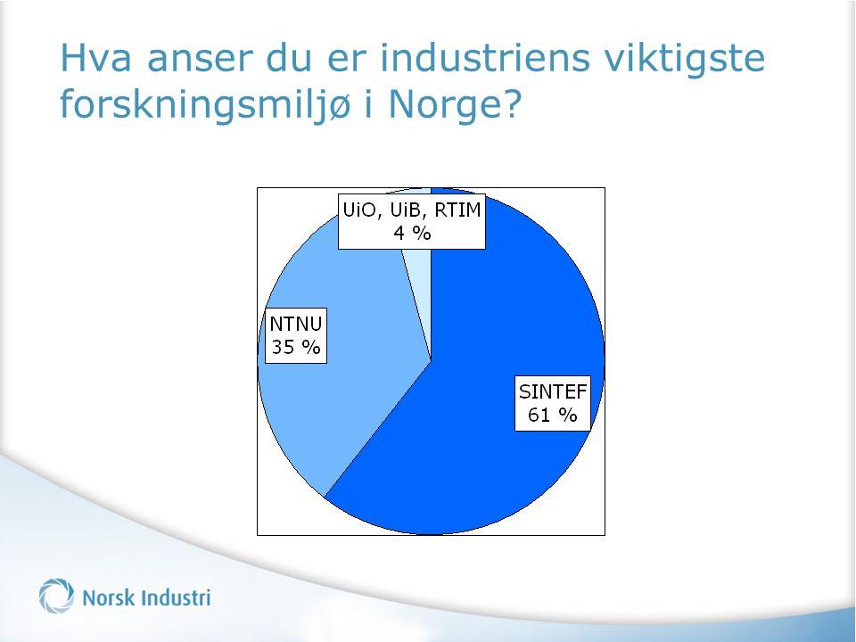 Hva anser du er industriens viktigste forskningsmiljø i Norge