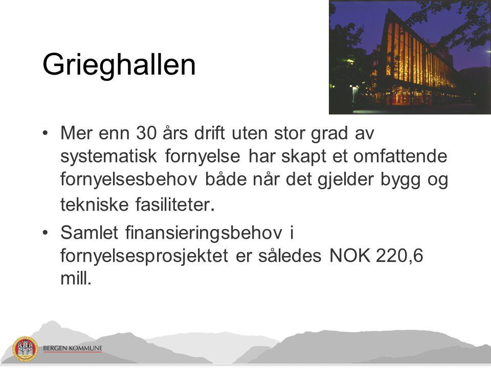 Grieghallen •Søknad om delfinansiering fra stat, fylkeskommune og kommune er basert på følgende finansieringsmodell hvor man finansierer 2/3 lokalt/regionalt og 1/3 statlig.