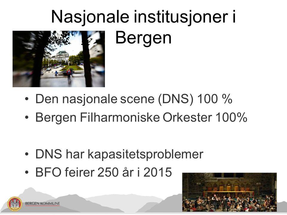 Nasjonale institusjoner i Bergen •Den nasjonale scene (DNS) 100 % •Bergen Filharmoniske Orkester 100% •DNS har kapasitetsproblemer •BFO feirer 250 år i 2015