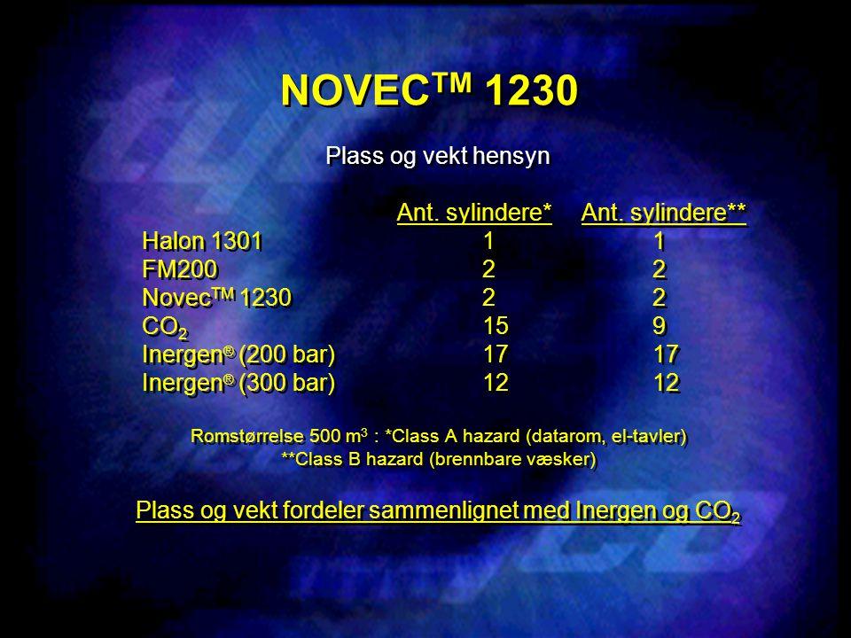 NOVEC TM 1230 Plass og vekt hensyn Ant. sylindere* Ant. sylindere** Halon 1301 11 FM200 22 Novec TM 1230 22 CO 2 159 Inergen ® (200 bar)1717 Inergen ®