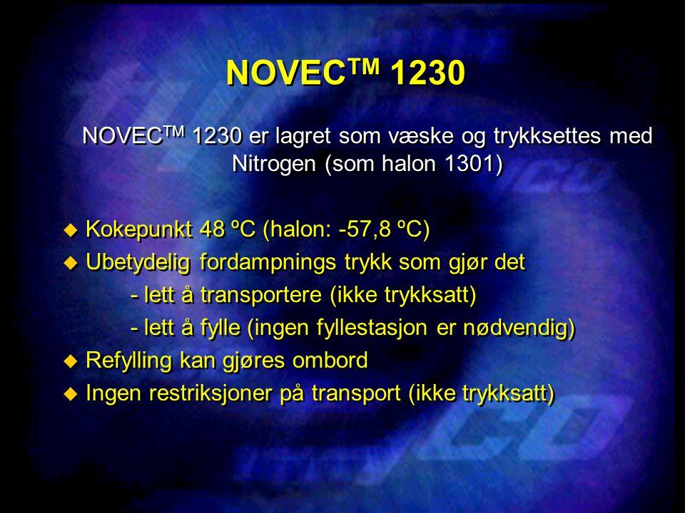 NOVEC TM 1230 NOVEC TM 1230 er lagret som væske og trykksettes med Nitrogen (som halon 1301)  Kokepunkt 48 ºC (halon: -57,8 ºC)  Ubetydelig fordampn