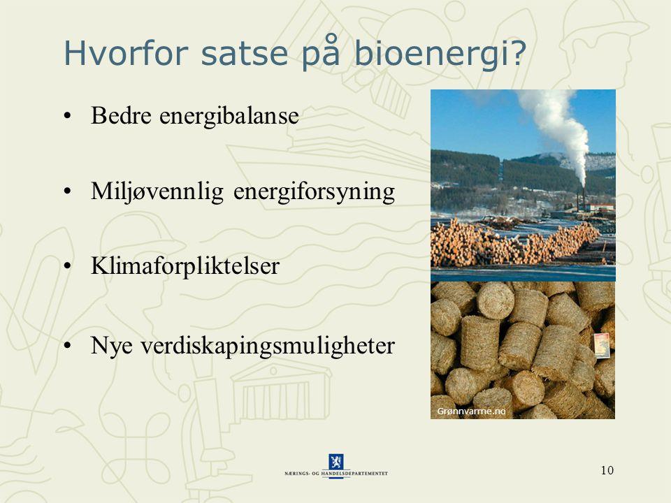10 Hvorfor satse på bioenergi? •Bedre energibalanse •Miljøvennlig energiforsyning •Klimaforpliktelser •Nye verdiskapingsmuligheter Grønnvarme.no
