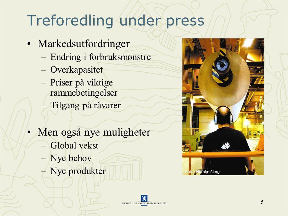 5 Treforedling under press •Markedsutfordringer –Endring i forbruksmønstre –Overkapasitet –Priser på viktige rammebetingelser –Tilgang på råvarer •Men også nye muligheter –Global vekst –Nye behov –Nye produkter Foto: Norske Skog
