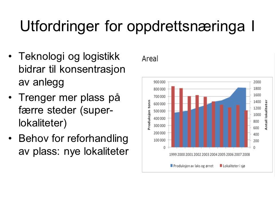 Utfordringer for oppdrettsnæringa I •Teknologi og logistikk bidrar til konsentrasjon av anlegg •Trenger mer plass på færre steder (super- lokaliteter)