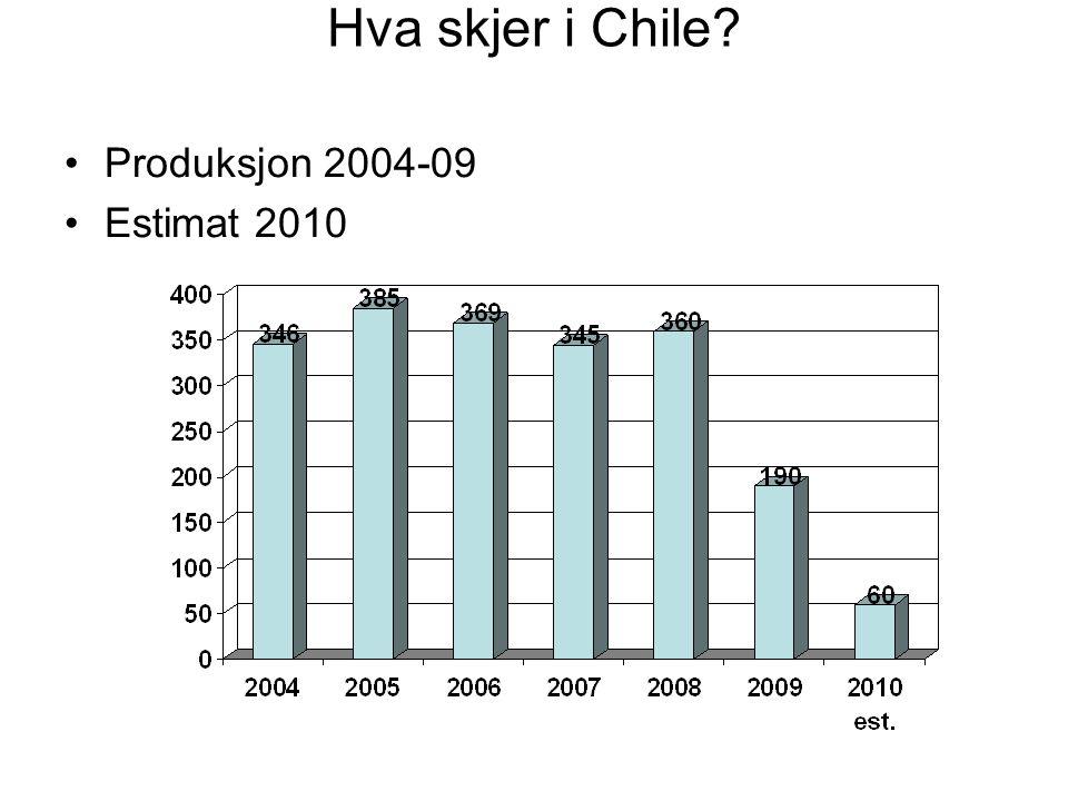Hva skjer i Chile •Produksjon 2004-09 •Estimat 2010
