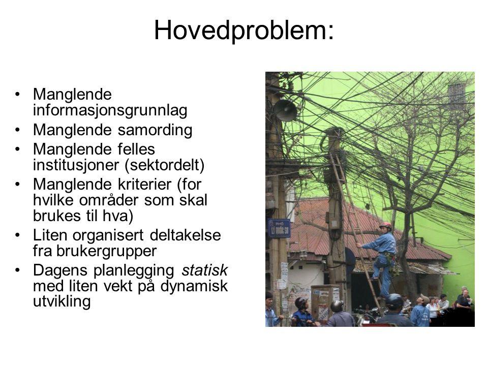 Hovedproblem: •Manglende informasjonsgrunnlag •Manglende samording •Manglende felles institusjoner (sektordelt) •Manglende kriterier (for hvilke områd