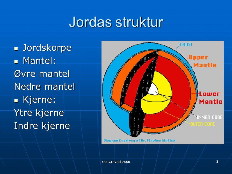 Ola Grøvdal 2006 14 Søylestrøm  Søylestrøm: Enkelte steder danner den flytende magmaen en søyle i mantelen og nærmer seg overflata.