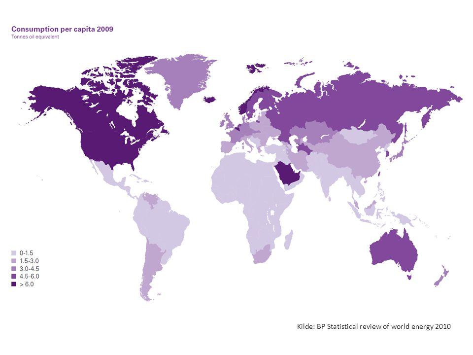 ca. 85 % Tilsvarende 9813,5 millioner tonn med olje i 2009 fra olje, gass og kull