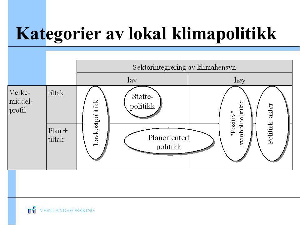 VESTLANDSFORSKING Kategorier av lokal klimapolitikk