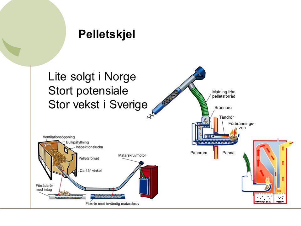 Pelletskjel Lite solgt i Norge Stort potensiale Stor vekst i Sverige