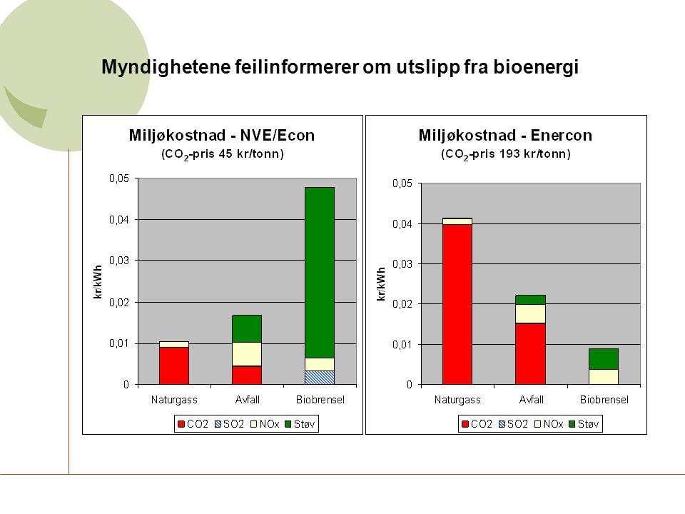 Myndighetene feilinformerer om utslipp fra bioenergi