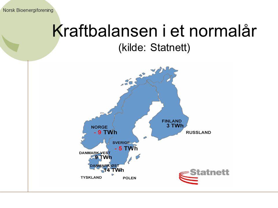 Norsk Bioenergiforening Kraftbalansen i et normalår (kilde: Statnett)