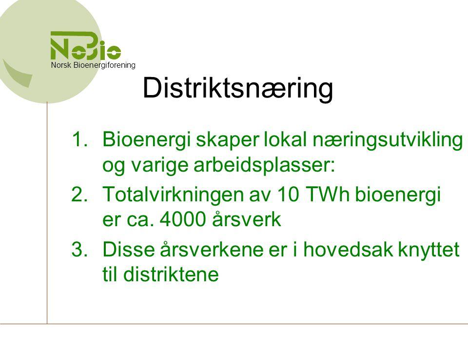 Norsk Bioenergiforening Distriktsnæring 1.Bioenergi skaper lokal næringsutvikling og varige arbeidsplasser: 2.Totalvirkningen av 10 TWh bioenergi er c