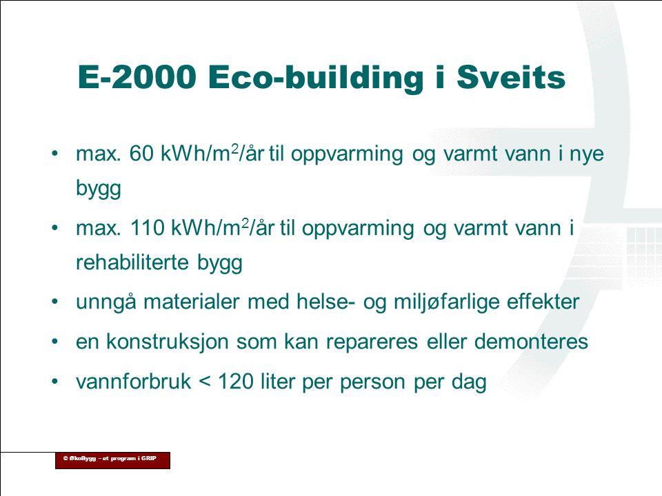 © ØkoBygg – et program i GRIP E-2000 Eco-building i Sveits •max. 60 kWh/m 2 /år til oppvarming og varmt vann i nye bygg •max. 110 kWh/m 2 /år til oppv