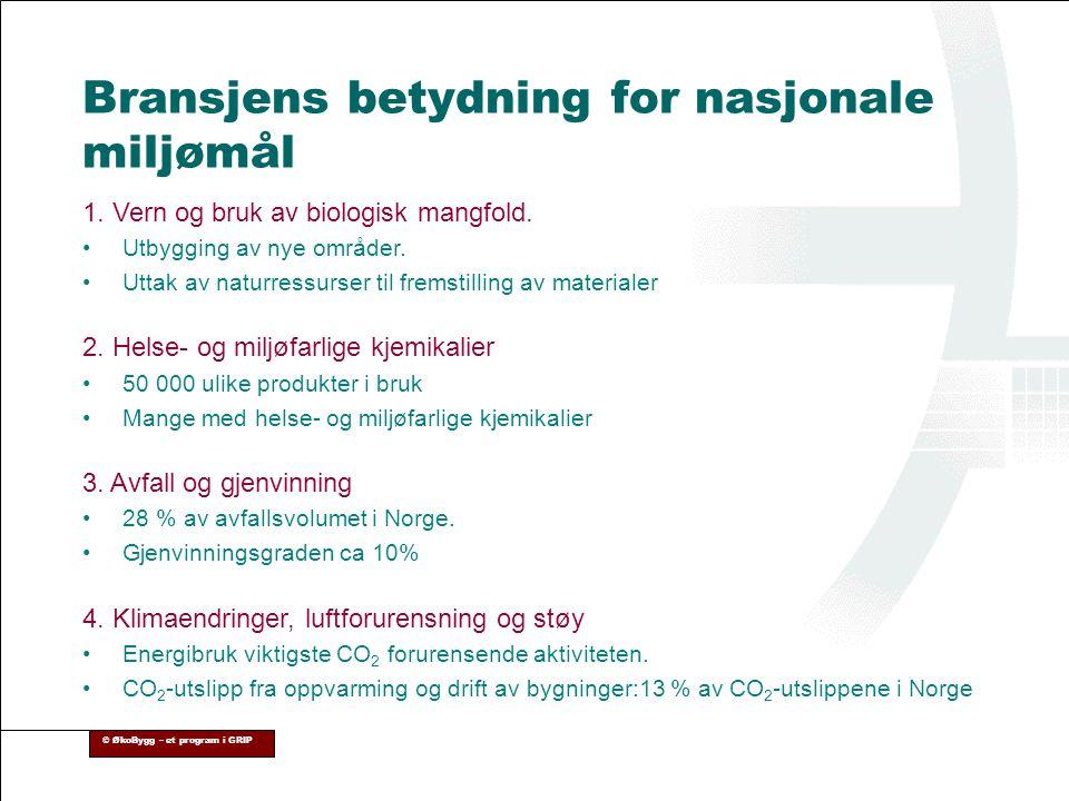 © ØkoBygg – et program i GRIP Bransjens betydning for nasjonale miljømål 1. Vern og bruk av biologisk mangfold. •Utbygging av nye områder. •Uttak av n