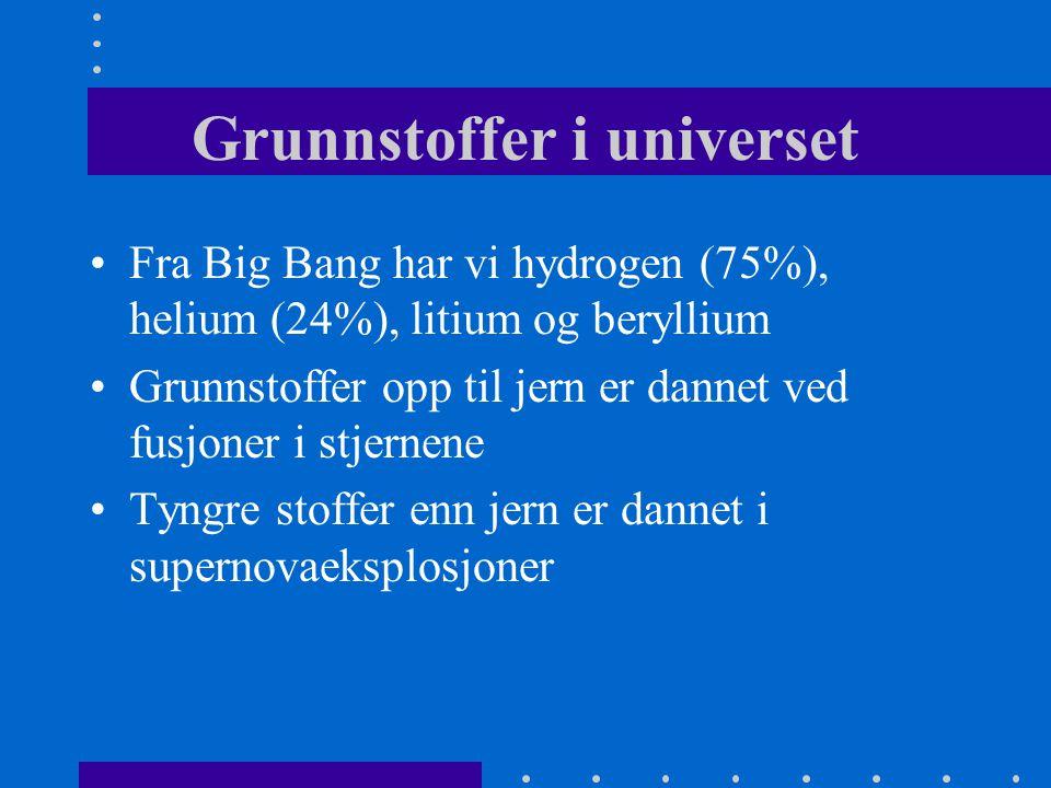 Grunnstoffer i universet •Fra Big Bang har vi hydrogen (75%), helium (24%), litium og beryllium •Grunnstoffer opp til jern er dannet ved fusjoner i st