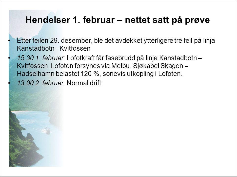 Hendelser 1. februar – nettet satt på prøve •Etter feilen 29. desember, ble det avdekket ytterligere tre feil på linja Kanstadbotn - Kvitfossen •15.30