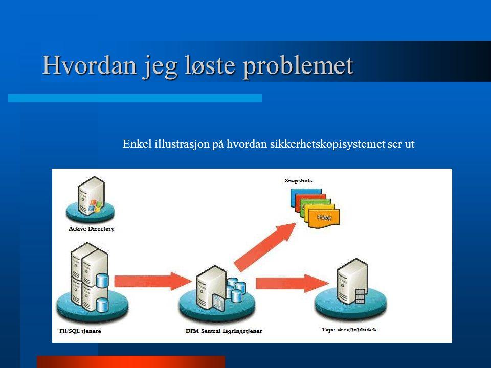 Hvordan jeg løste problemet Maskinvare/Programvare på hovedkontor som beskytter SQL og filtjenere på alle avdelinger.