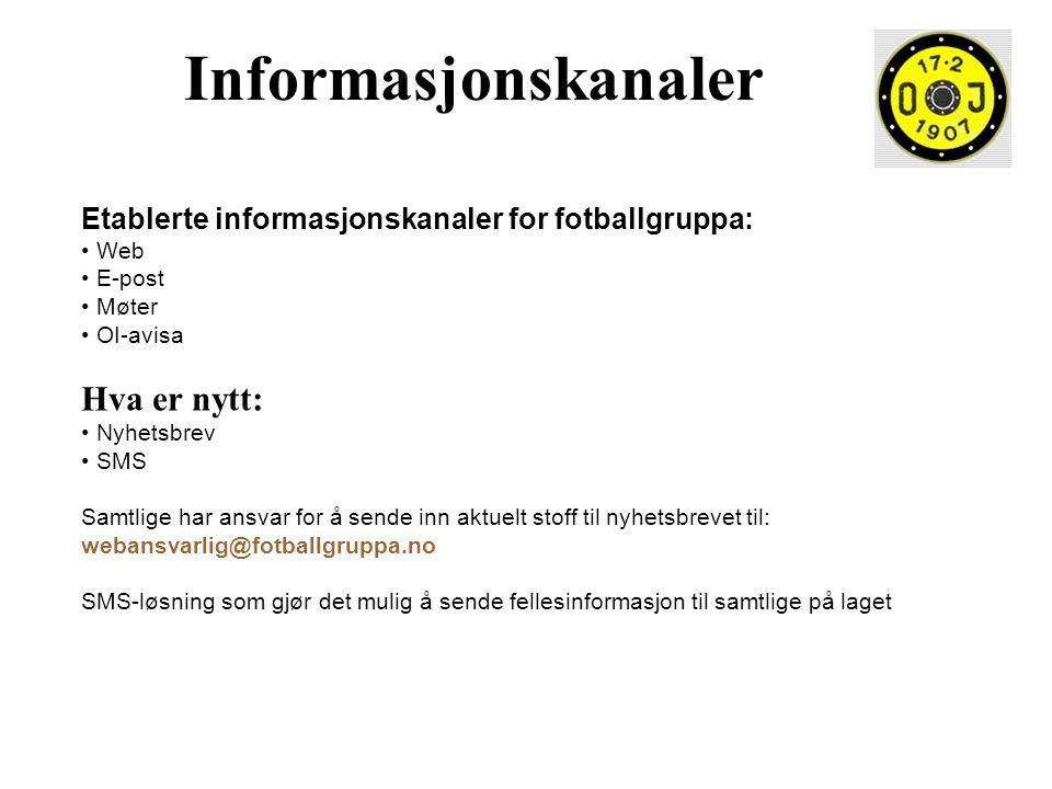 Informasjonskanaler Etablerte informasjonskanaler for fotballgruppa: • Web • E-post • Møter • OI-avisa Hva er nytt: • Nyhetsbrev • SMS Samtlige har an
