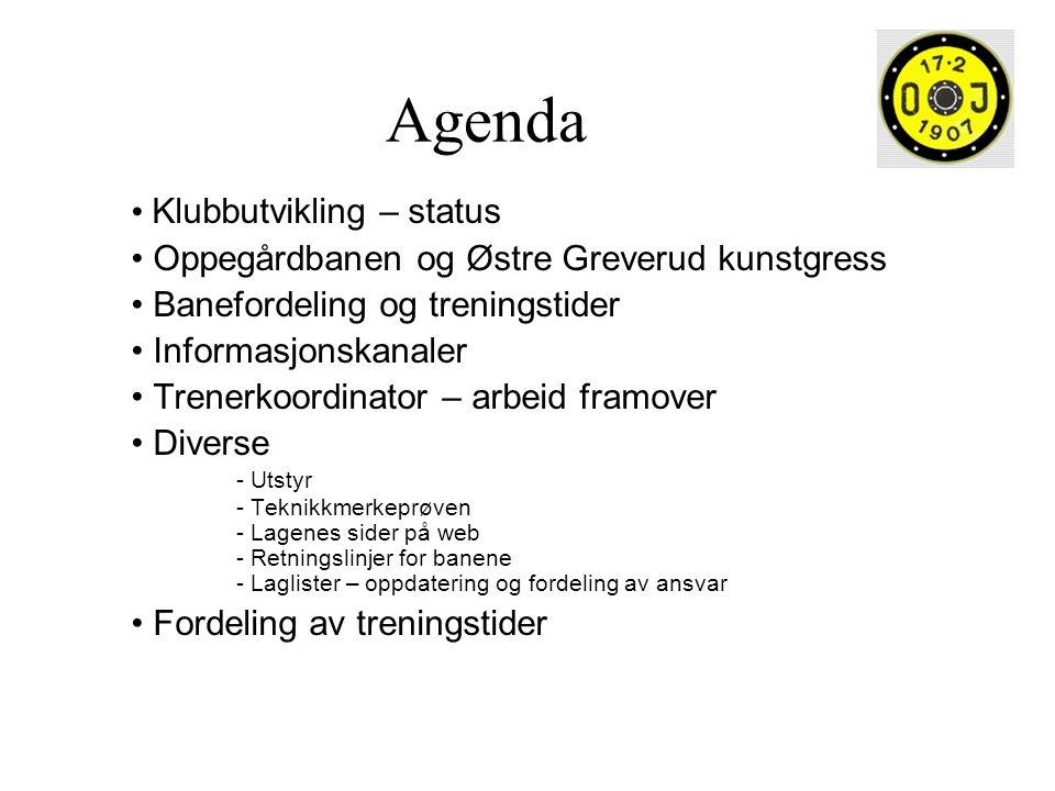 Agenda • Klubbutvikling – status • Oppegårdbanen og Østre Greverud kunstgress • Banefordeling og treningstider • Informasjonskanaler • Trenerkoordinat