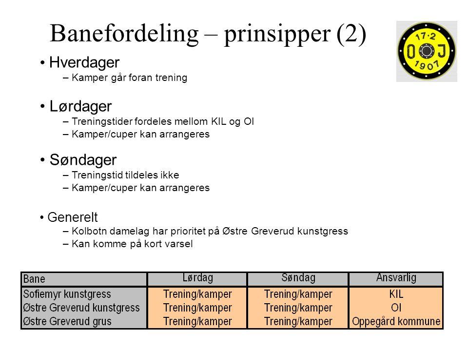 Banefordeling – prinsipper (2) • Hverdager – Kamper går foran trening • Lørdager – Treningstider fordeles mellom KIL og OI – Kamper/cuper kan arranger