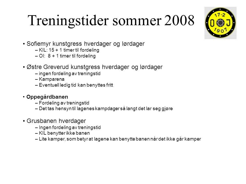 Treningstider sommer 2008 • Sofiemyr kunstgress hverdager og lørdager – KIL: 15 + 1 timer til fordeling – OI: 8 + 1 timer til fordeling • Østre Grever