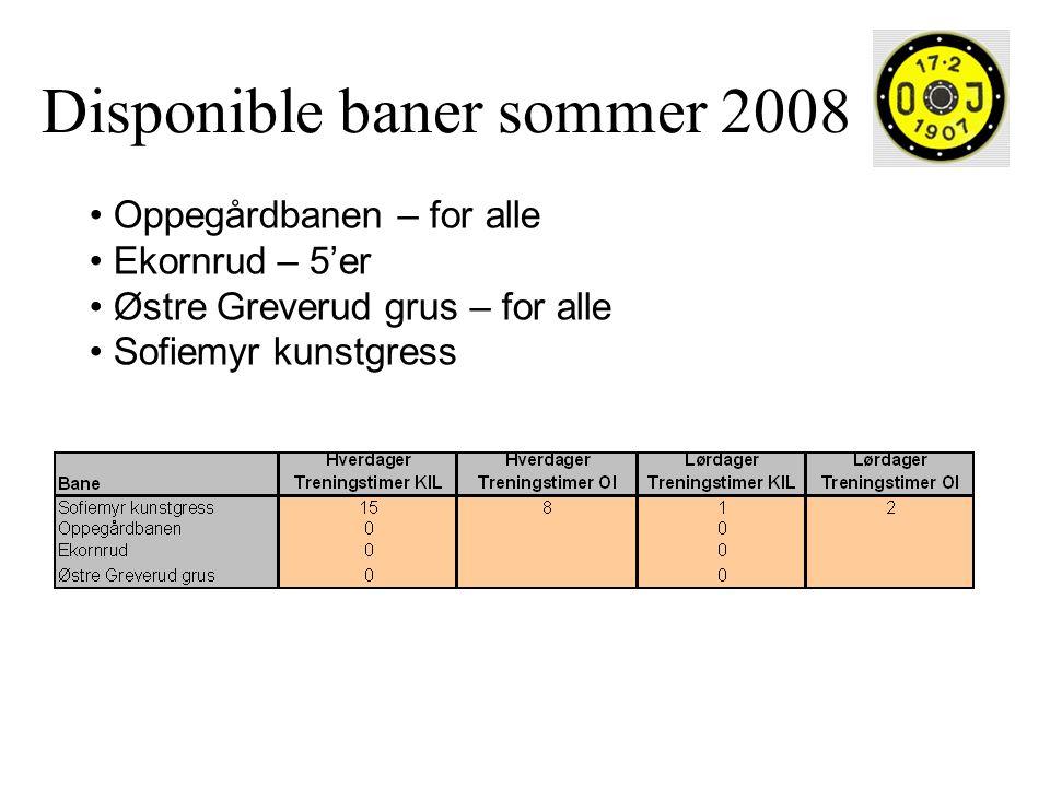 Disponible baner sommer 2008 • Oppegårdbanen – for alle • Ekornrud – 5'er • Østre Greverud grus – for alle • Sofiemyr kunstgress
