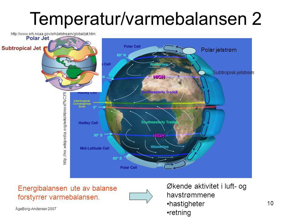 ÅgeBorg-Andersen 2007 10 http://no.wikipedia.org/wiki/Atmosf%C3%A6risk_sirkulasjon Temperatur/varmebalansen 2 Energibalansen ute av balanse forstyrrer