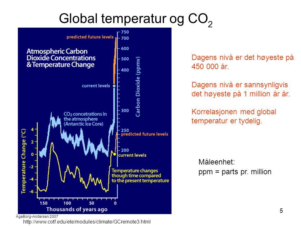 ÅgeBorg-Andersen 2007 5 http://www.cotf.edu/ete/modules/climate/GCremote3.html Global temperatur og CO 2 Dagens nivå er det høyeste på 450 000 år. Dag