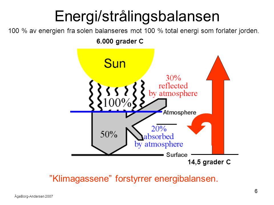 ÅgeBorg-Andersen 2007 7 Det virkelig store bildet •Jorden (med atmosfære) er et (tilnærmet) lukket system •utveksler energi (stråling), men ikke masse •eksempel: Drivhus •Jorden (med atmosfære) er et termodynamisk system.