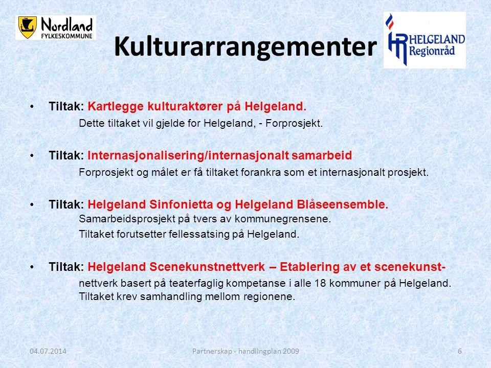 Kulturarrangementer •Tiltak: Kartlegge kulturaktører på Helgeland.