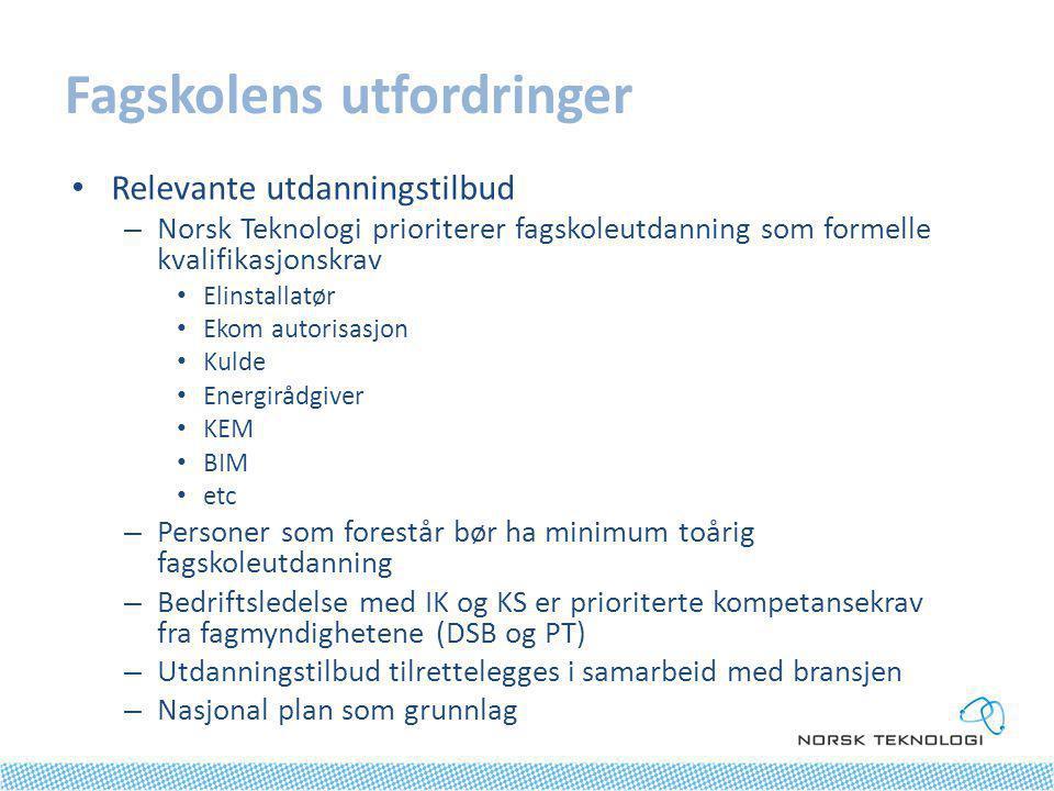 Fagskolens utfordringer • Relevante utdanningstilbud – Norsk Teknologi prioriterer fagskoleutdanning som formelle kvalifikasjonskrav • Elinstallatør • Ekom autorisasjon • Kulde • Energirådgiver • KEM • BIM • etc – Personer som forestår bør ha minimum toårig fagskoleutdanning – Bedriftsledelse med IK og KS er prioriterte kompetansekrav fra fagmyndighetene (DSB og PT) – Utdanningstilbud tilrettelegges i samarbeid med bransjen – Nasjonal plan som grunnlag