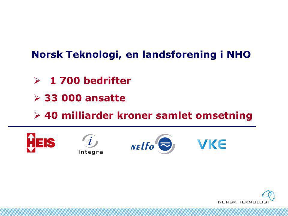 Norsk Teknologi, en landsforening i NHO  1 700 bedrifter  33 000 ansatte  40 milliarder kroner samlet omsetning