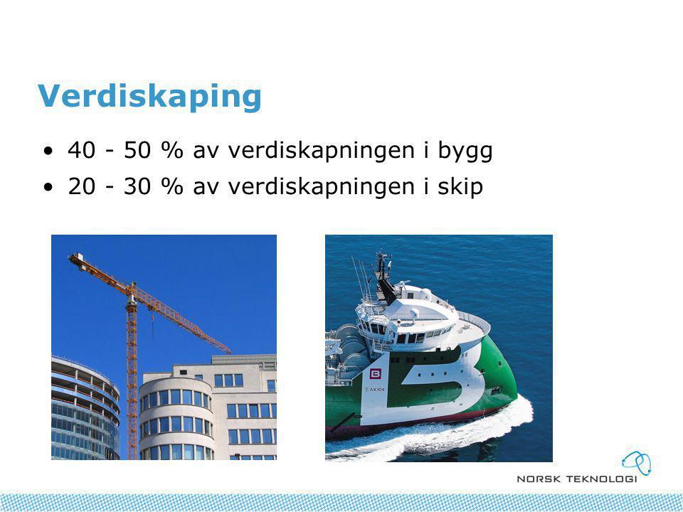•20 - 30 % av verdiskapningen i skip Verdiskaping •40 - 50 % av verdiskapningen i bygg