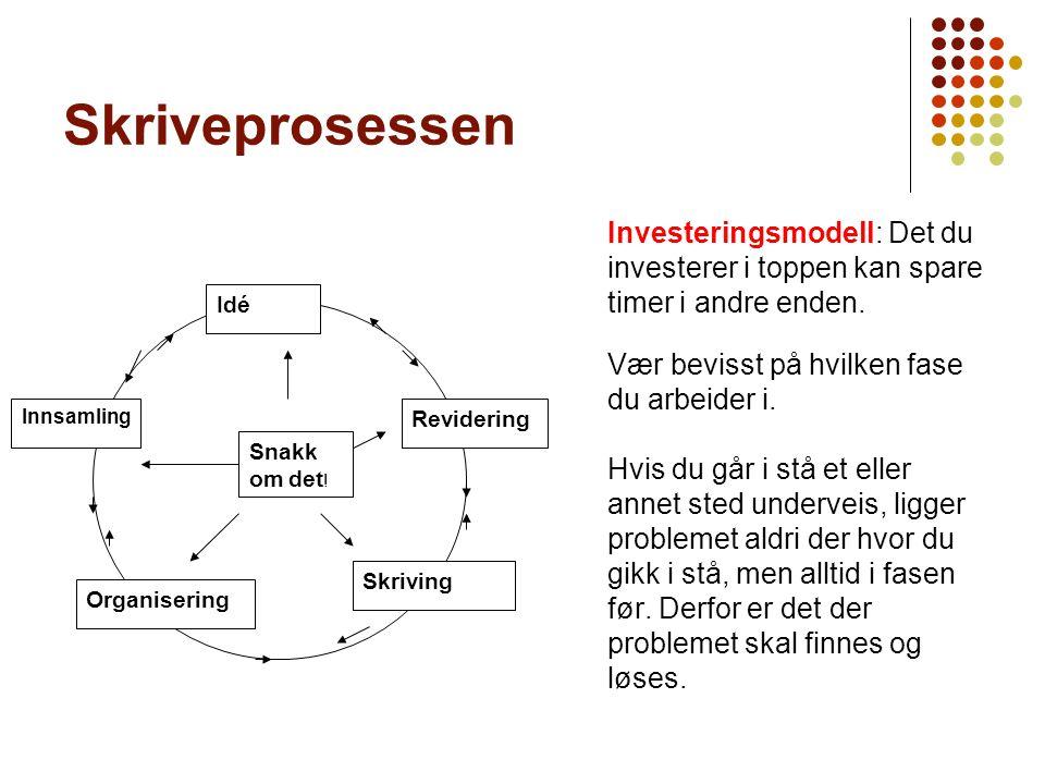 Skriveprosessen Investeringsmodell: Det du investerer i toppen kan spare timer i andre enden. Vær bevisst på hvilken fase du arbeider i. Hvis du går i