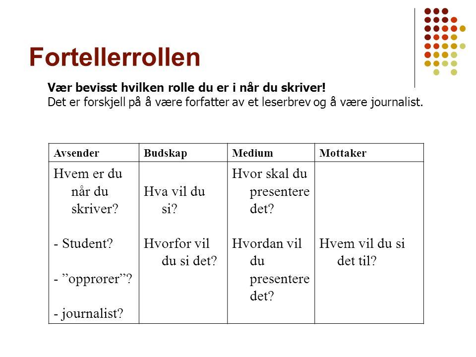 """Fortellerrollen AvsenderBudskapMediumMottaker Hvem er du når du skriver? - Student? - """"opprører""""? - journalist? Hva vil du si? Hvorfor vil du si det?"""