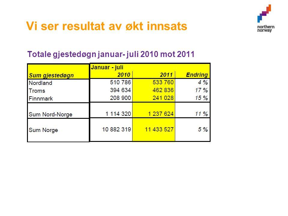 Totale gjestedøgn januar- juli 2010 mot 2011 Vi ser resultat av økt innsats