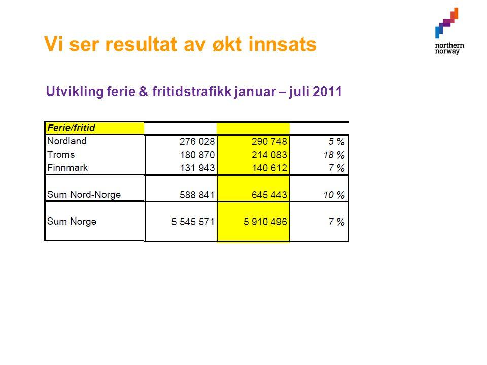 Utvikling ferie & fritidstrafikk januar – juli 2011 Vi ser resultat av økt innsats